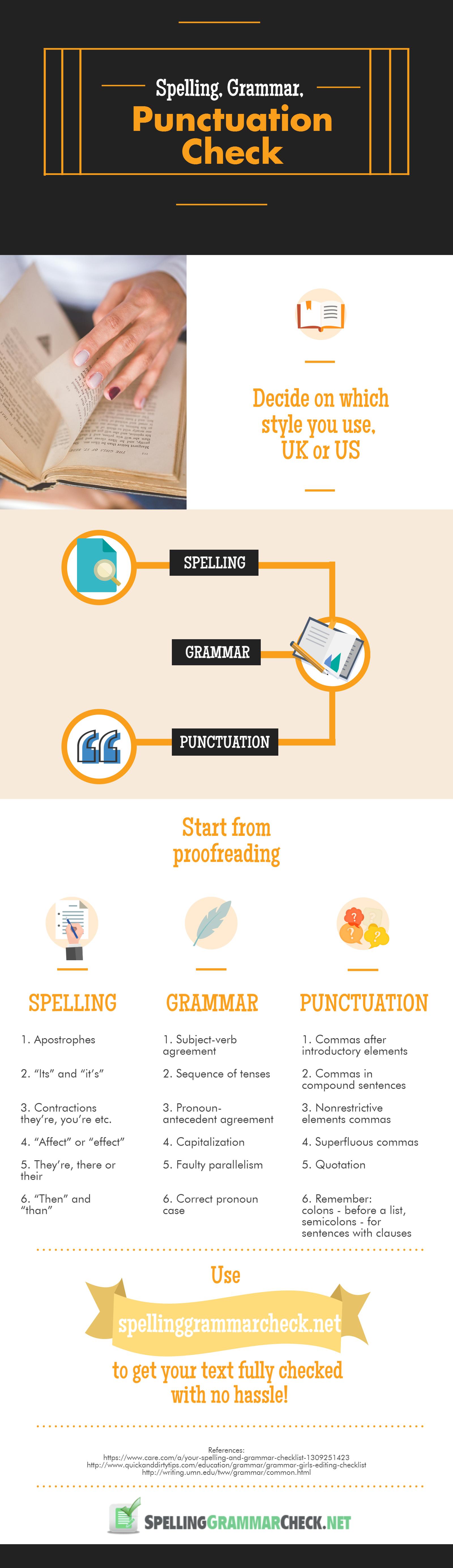 spelling grammar punctuation check
