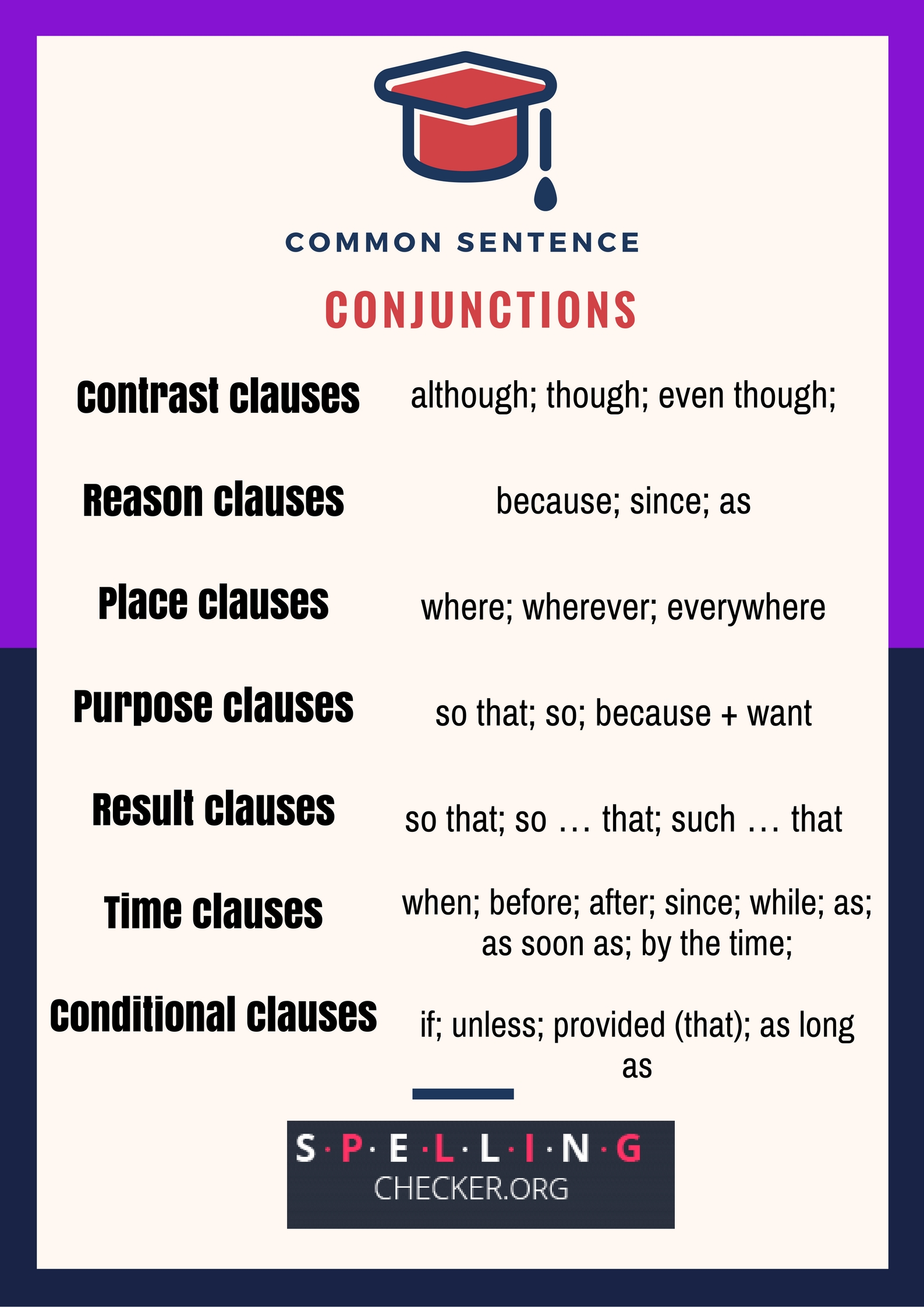 dissertation grammar checking Tips on grammar, punctuation and style check your dashes and hyphens english grammar and language tutor.