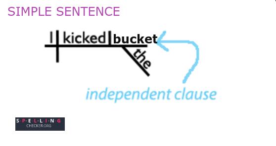 simple-sentence-type